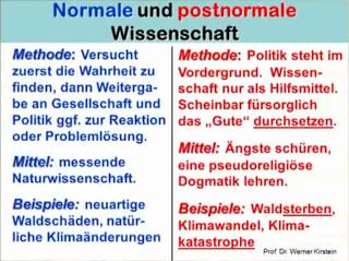 postnormale+Wissenschaft klein