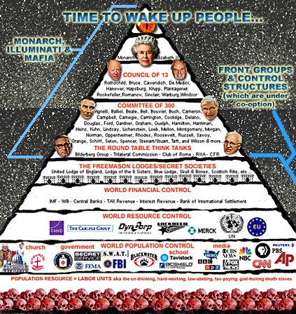 Planpyramide